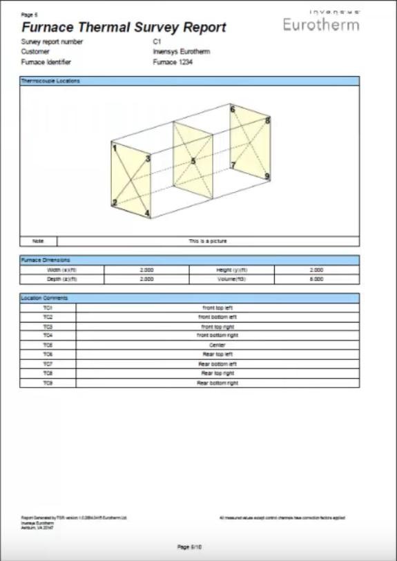 Specifications & Standards - Forni industriali | Pagnotta Termomeccanica - 3